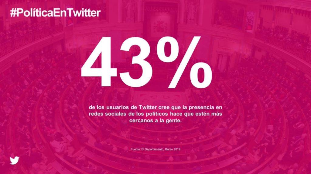 Politicos españoles en twitter