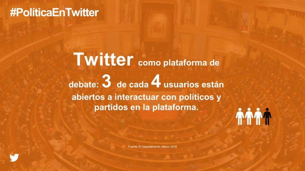 Influencia de Twitter en la politica