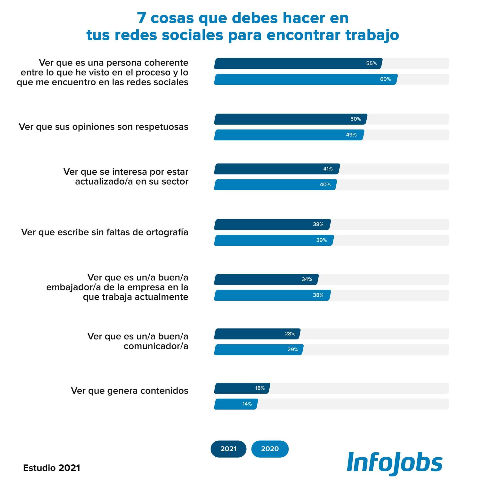 importancia de la huella digital para encontrar trabajo